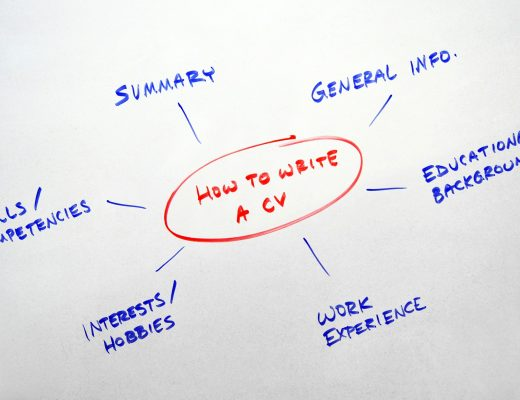 brainstorm for things to include on your cv